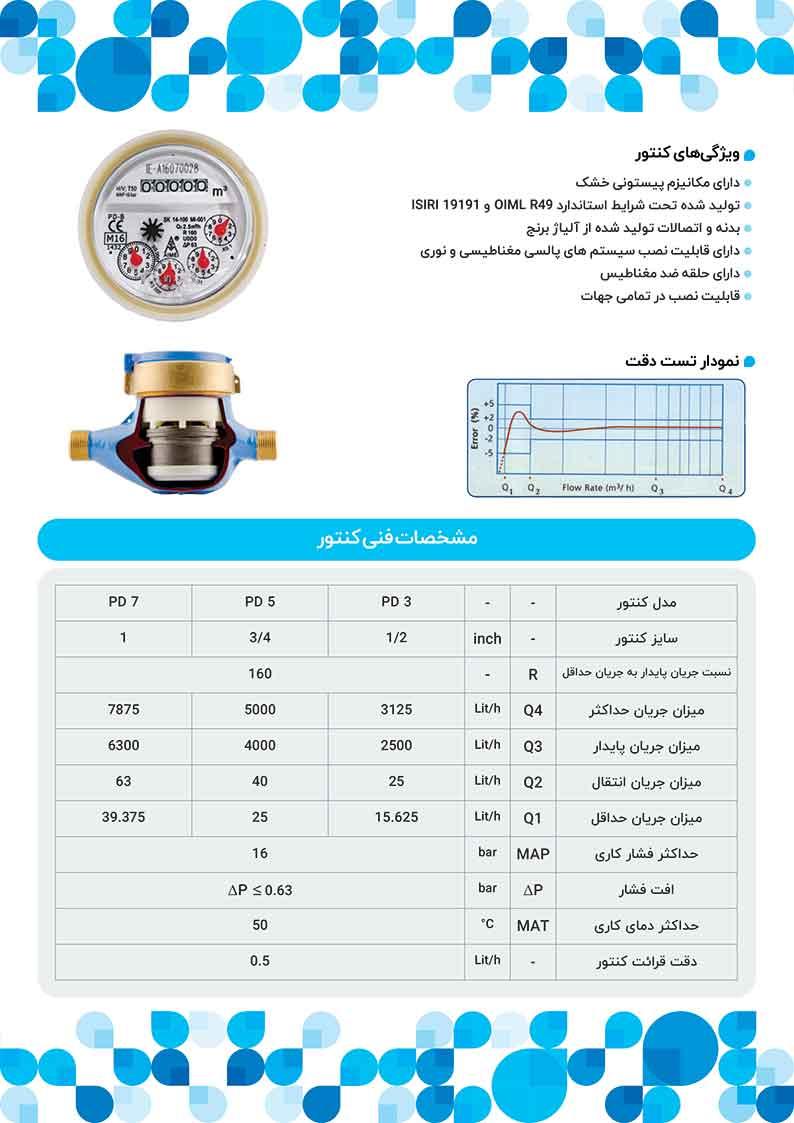 کنتورهای آب PDB