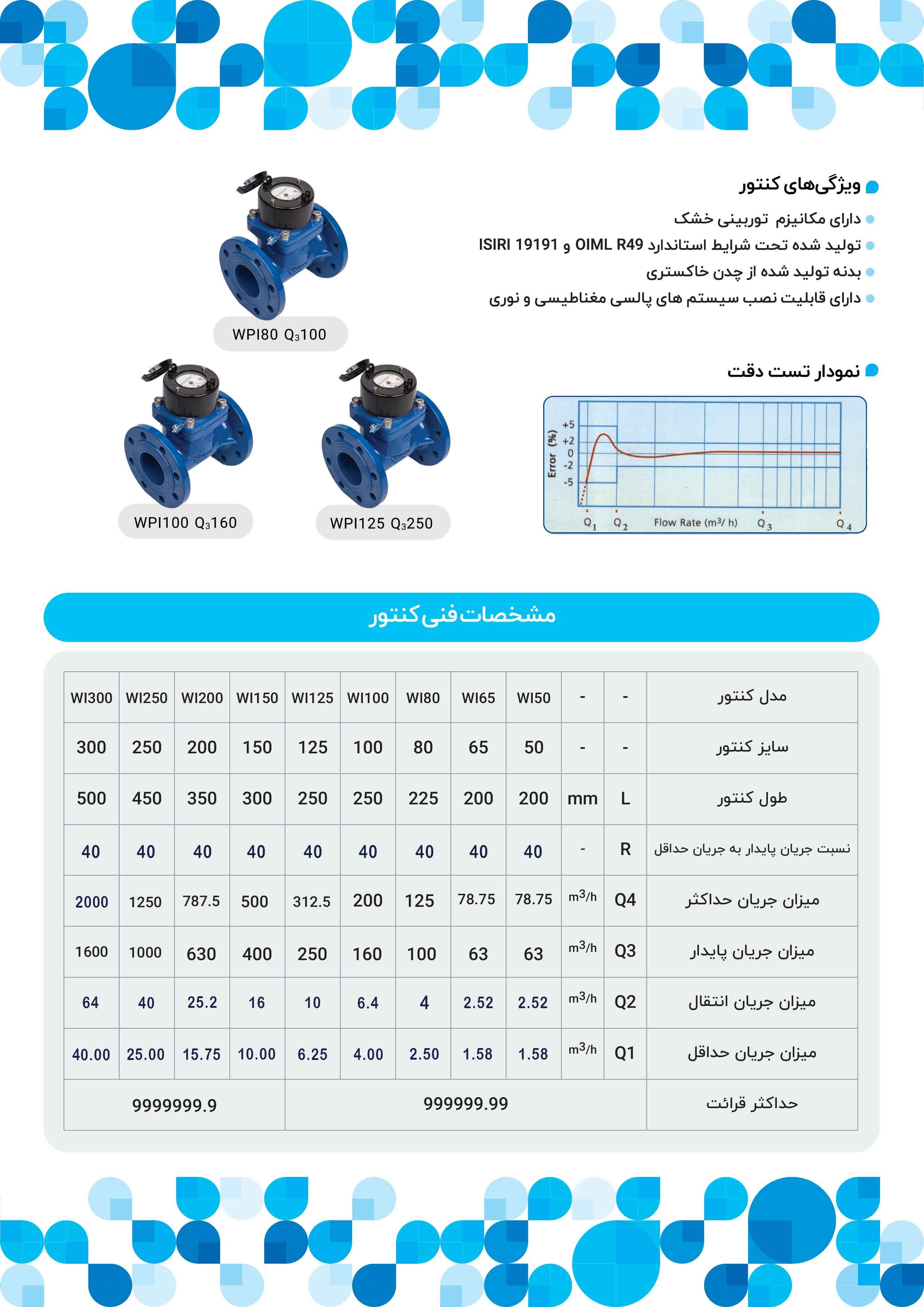 کنتورهای آب صنعتی و کشاورزی مدل WPI